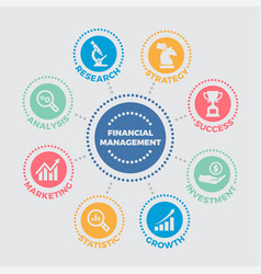 Financial management with icons vector