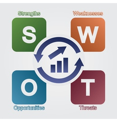 swot analysis vector image