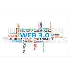 word cloud web vector image vector image