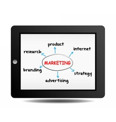 diagram marketing plan on ipad vector image