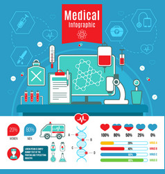 Flat medical care infographic concept vector