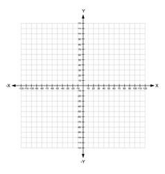Blank x and y axis cartesian coordinate plane vector