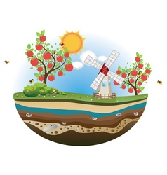 Windmill on island4 vector