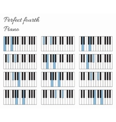 Piano perfect fourth interval infographics vector