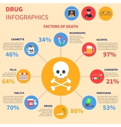 Drug infographics set vector