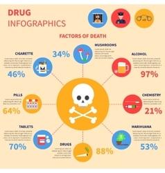 Drug infographics set vector