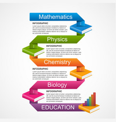 Education books step option infographics design vector