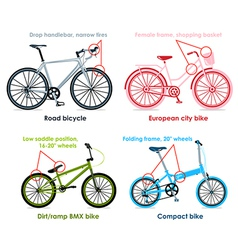 Bicycle types set i vector