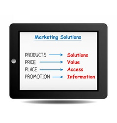 marketing solutions on ipad vector image