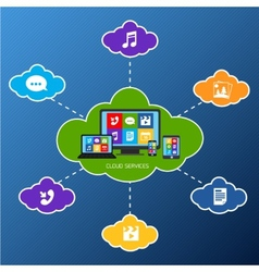 Mobile cloud services flat vector image vector image