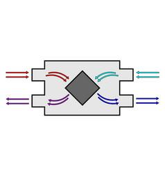 Recuperator scheme energy-efficient ventilation vector