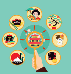 tourism in japan design concept vector image