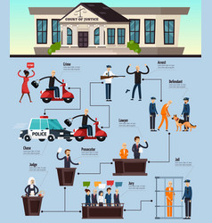 law and justice orthogonal infographics vector image vector image