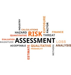 Word cloud risk assessment vector
