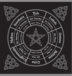 Wheel of the year diagram wiccan annual cycle vector