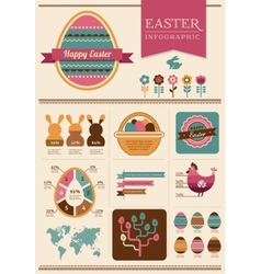 Happy Easter - infographic and elements vector image vector image