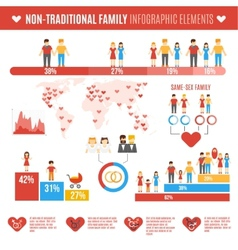 Non-traditional family infographics vector