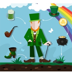 Leprechaun in the meadow vector