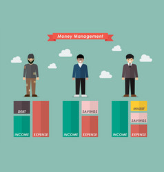 money management of three social class vector image vector image