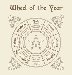 wheel of the year poster wiccan calendar vector image