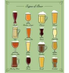 Types of beer line icons vector
