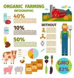 Organic farm infographic vector