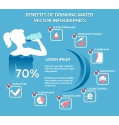 Benefits of drinking water infographics vector image vector image