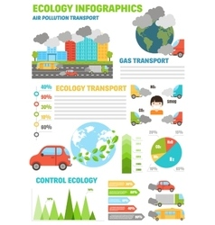 Ecology infographics set with air water and soil vector