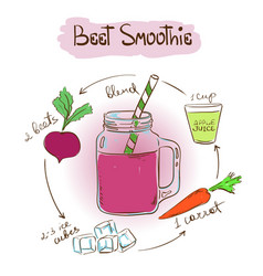 Sketch beet smoothie recipe vector