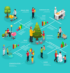 isometric infographic fatherhood template vector image vector image