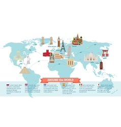 World landmarks on map vector