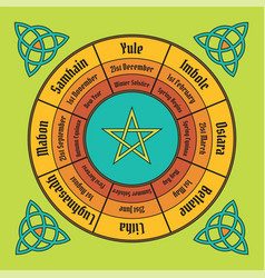Wheel of the year poster wiccan annual cycle vector