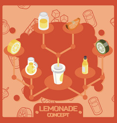 lemonade color isometric concept icons vector image vector image