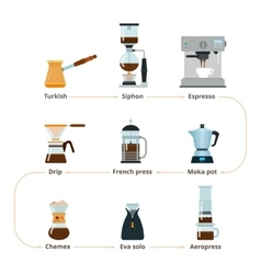 Professional coffee machines vector image