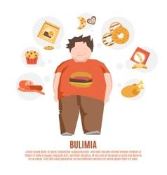 Bulimia concept flat vector