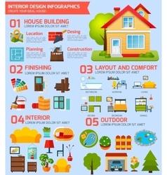 Interior design infographics vector
