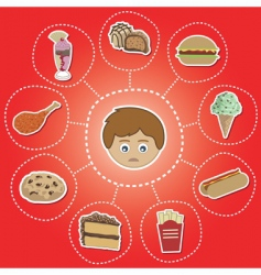 unhealthy food options vector image vector image