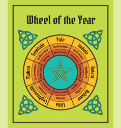 Wheel of the year poster wiccan calendar vector