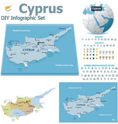 Cyprus maps with markers vector image