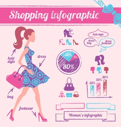 Women shopping infographics vector image