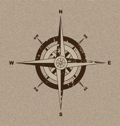 Canvas compass vector