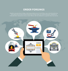 Ordering forged products online vector