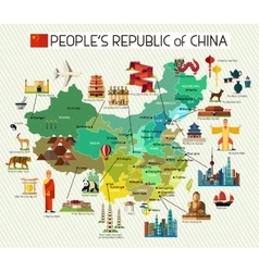 China travel collection vector