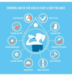 Drinking water for health care infographic vector