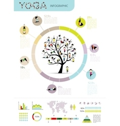 Yoga tree infographic for your design vector image vector image