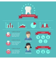 Dentist and teeth care infographics vector