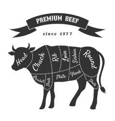 Beef cuts for butcher shop poster vector