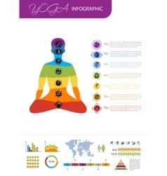 Yoga infographic for your design vector