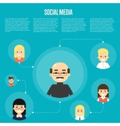 Social media banner with connected people vector