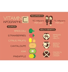 Benefits of vitamin c info graphic vector